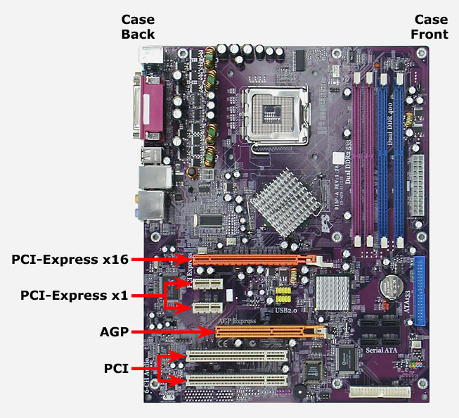 motherboard with all slot kinds